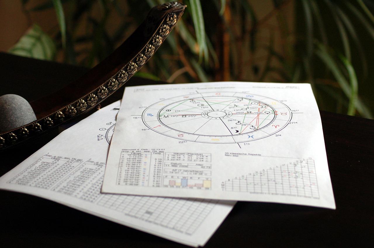 periodični horoskop